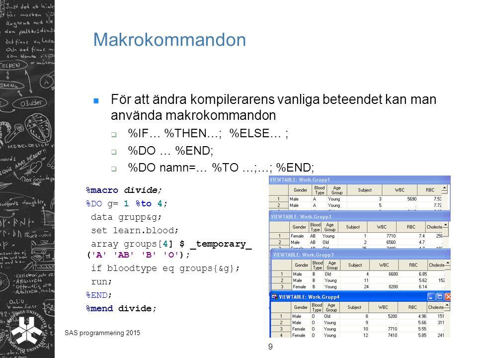 Makrokommandon För att ändra kompilerarens vanliga beteendet kan man använda makrokommandon. %IF… %THEN…; %ELSE… ;