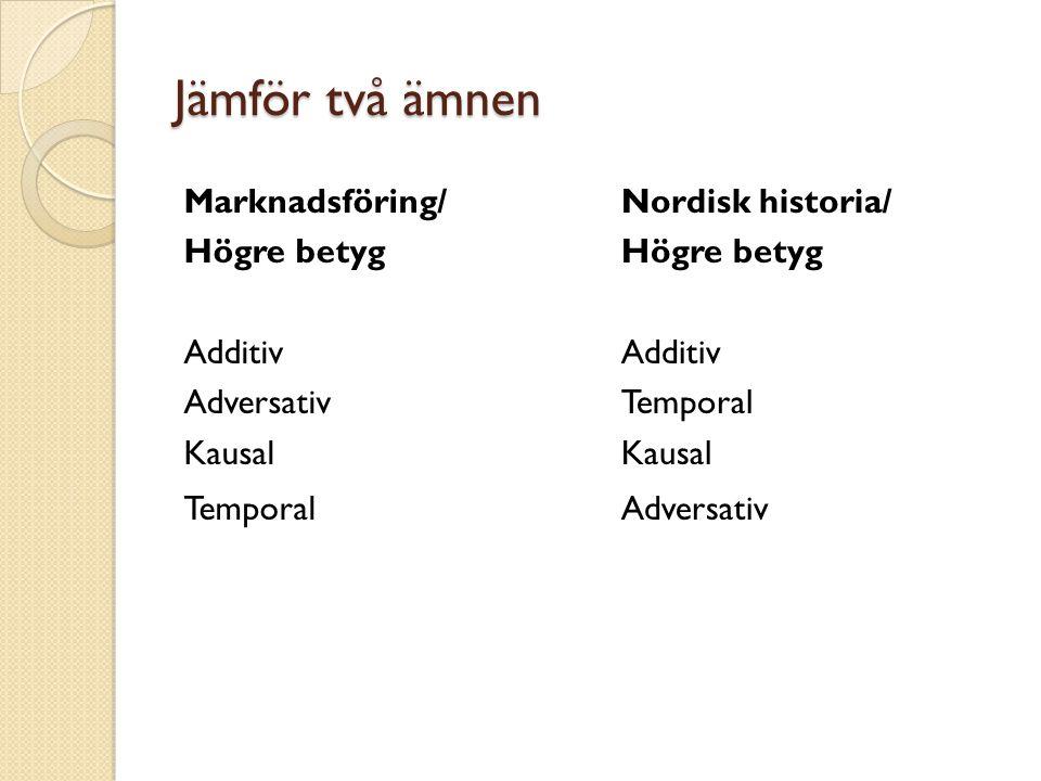 Jämför två ämnen Marknadsföring/ Högre betyg Additiv Adversativ Kausal