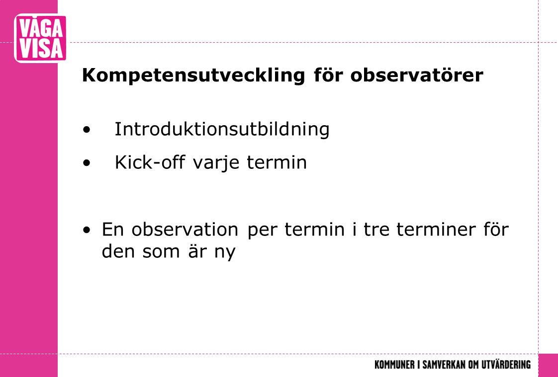 Kompetensutveckling för observatörer