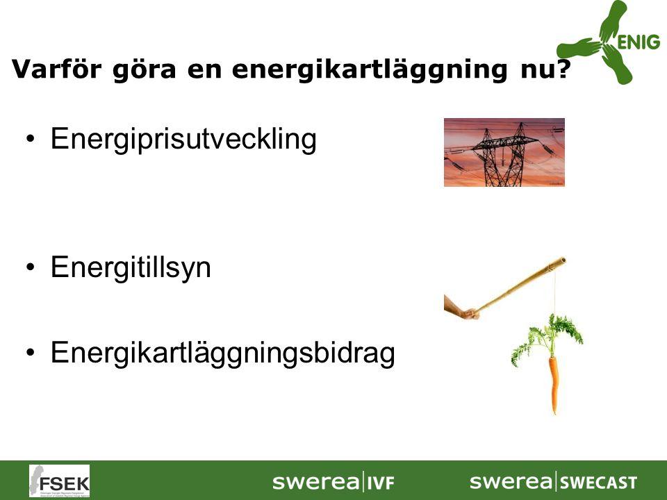 Energiprisutveckling