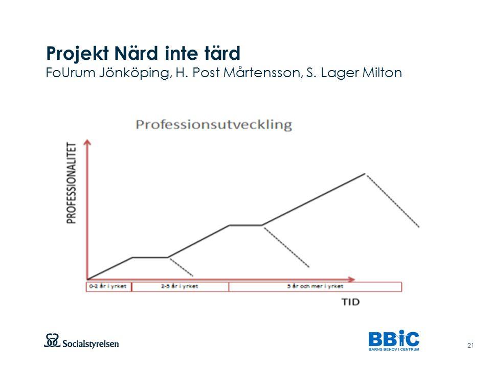 Projekt Närd inte tärd FoUrum Jönköping, H. Post Mårtensson, S. Lager Milton
