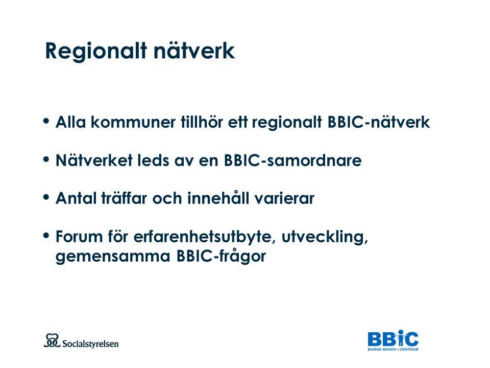 Regionalt nätverk Alla kommuner tillhör ett regionalt BBIC-nätverk