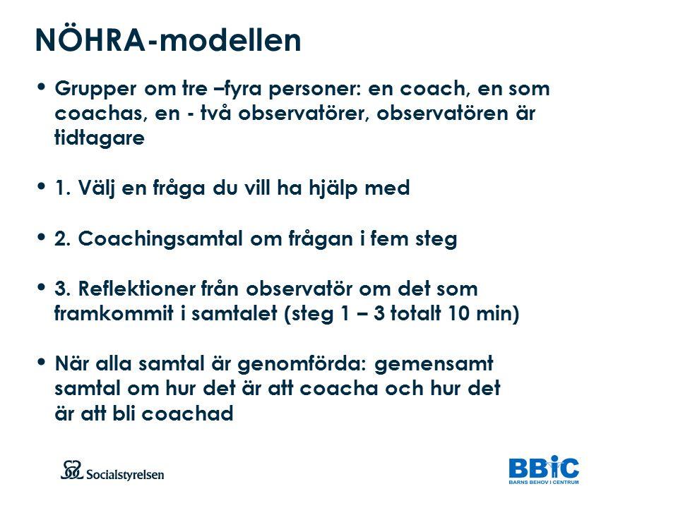 NÖHRA-modellen Grupper om tre –fyra personer: en coach, en som coachas, en - två observatörer, observatören är tidtagare.