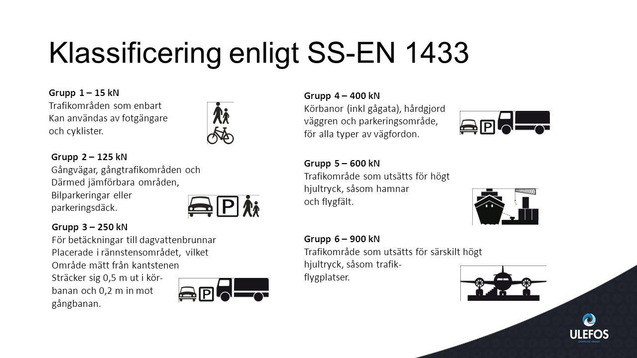 Klassificering enligt SS-EN 1433