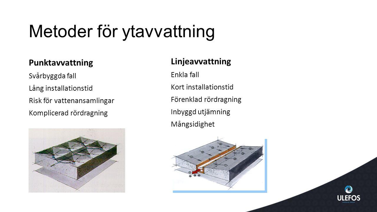 Metoder för ytavvattning