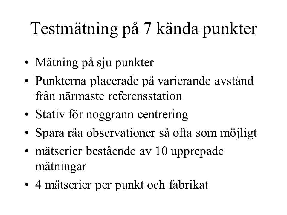 Testmätning på 7 kända punkter