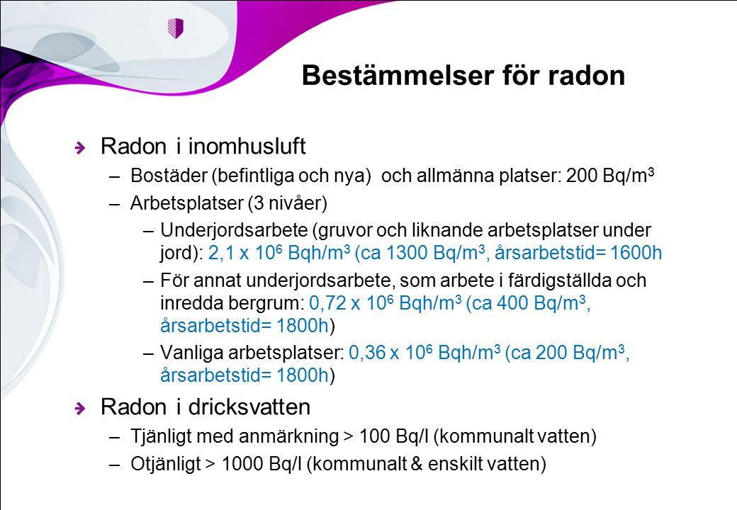 Bestämmelser för radon