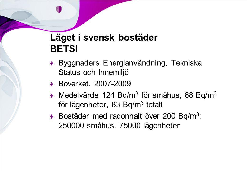 Läget i svensk bostäder BETSI