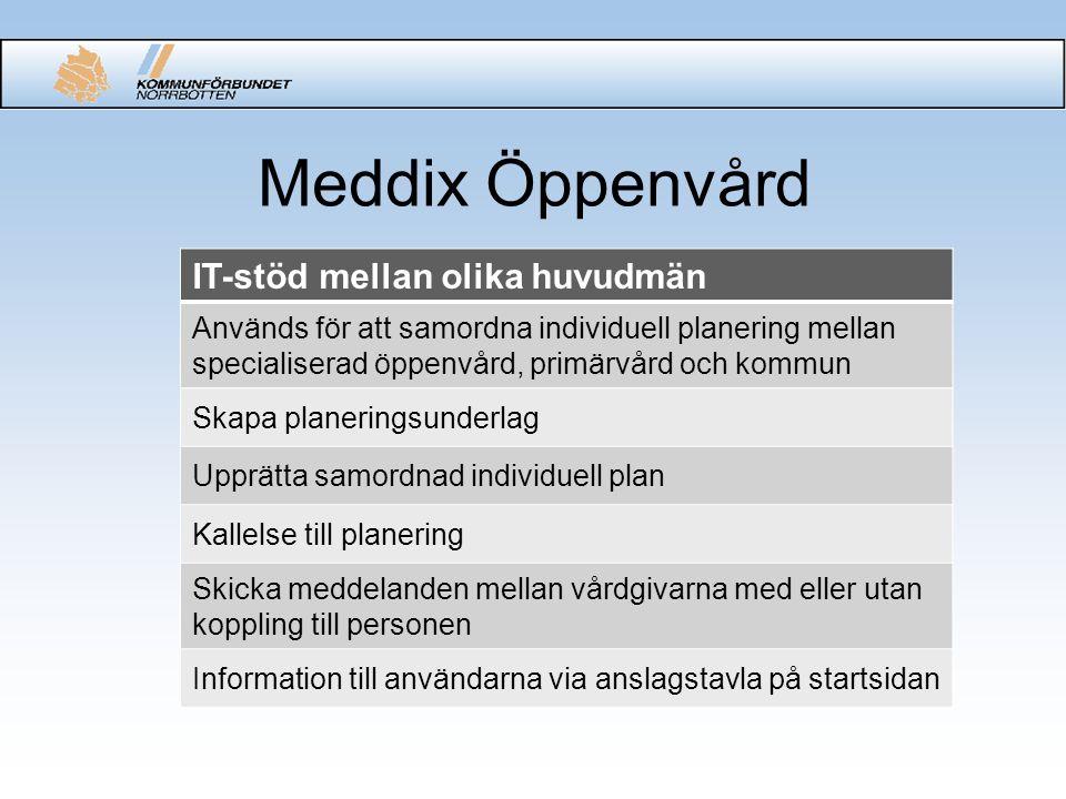 Meddix Öppenvård IT-stöd mellan olika huvudmän