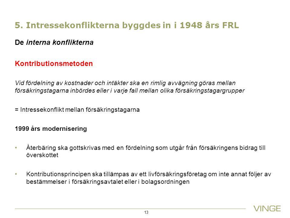 5. Intressekonflikterna byggdes in i 1948 års FRL