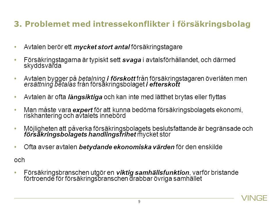 3. Problemet med intressekonflikter i försäkringsbolag