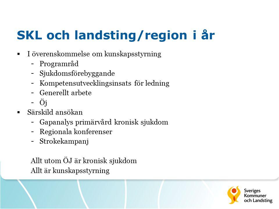 SKL och landsting/region i år