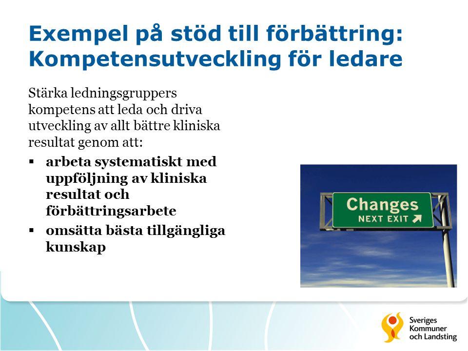 Exempel på stöd till förbättring: Kompetensutveckling för ledare