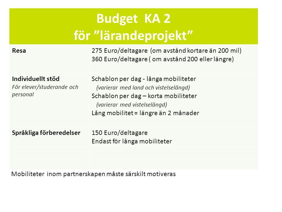 Budget KA 2 för lärandeprojekt