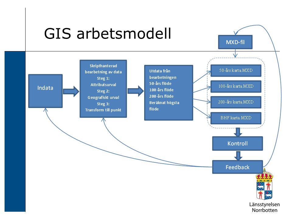 GIS arbetsmodell