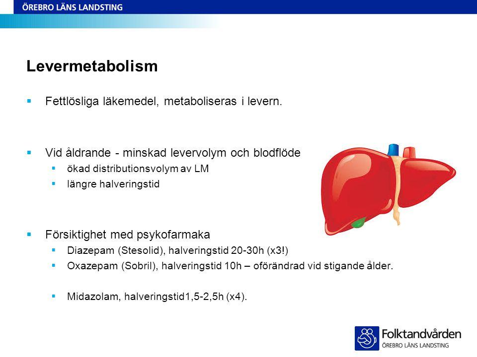 Levermetabolism Fettlösliga läkemedel, metaboliseras i levern.