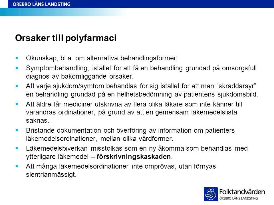 Orsaker till polyfarmaci
