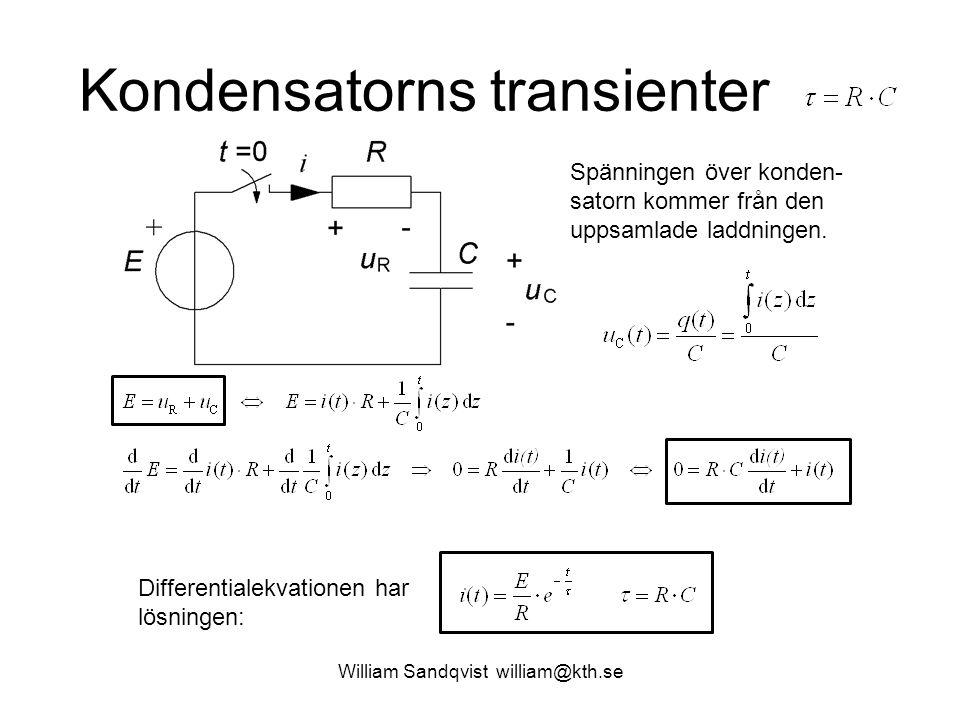 Kondensatorns transienter