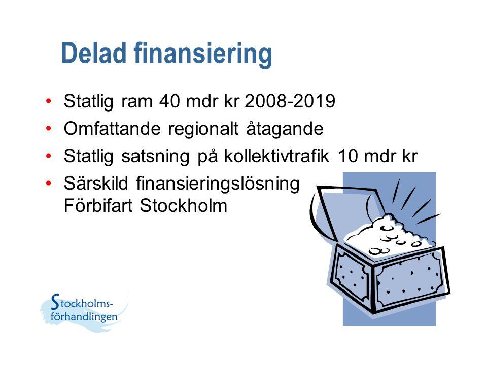 Delad finansiering Statlig ram 40 mdr kr 2008-2019