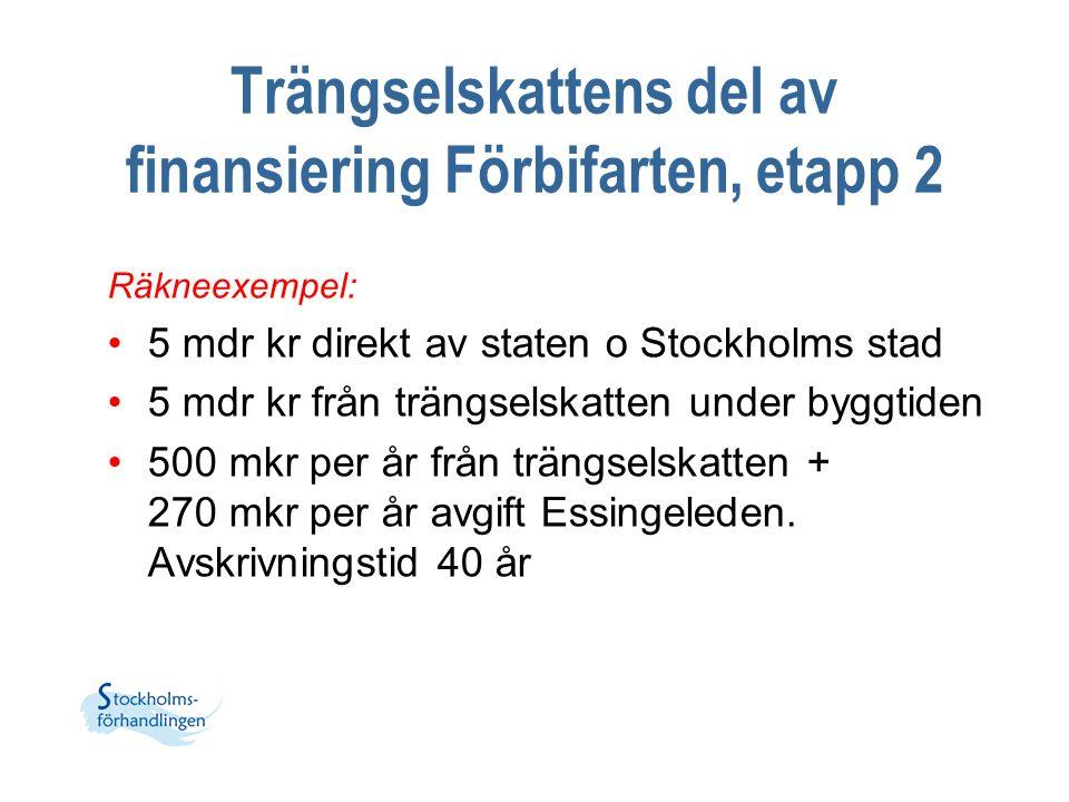 Trängselskattens del av finansiering Förbifarten, etapp 2
