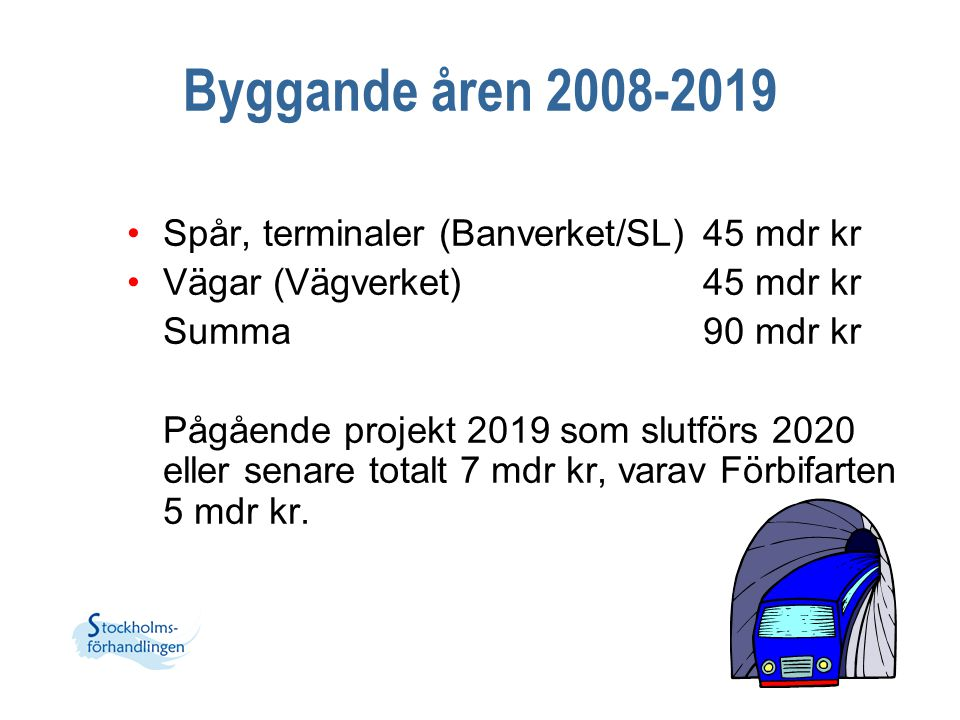 Byggande åren 2008-2019 Spår, terminaler (Banverket/SL) 45 mdr kr
