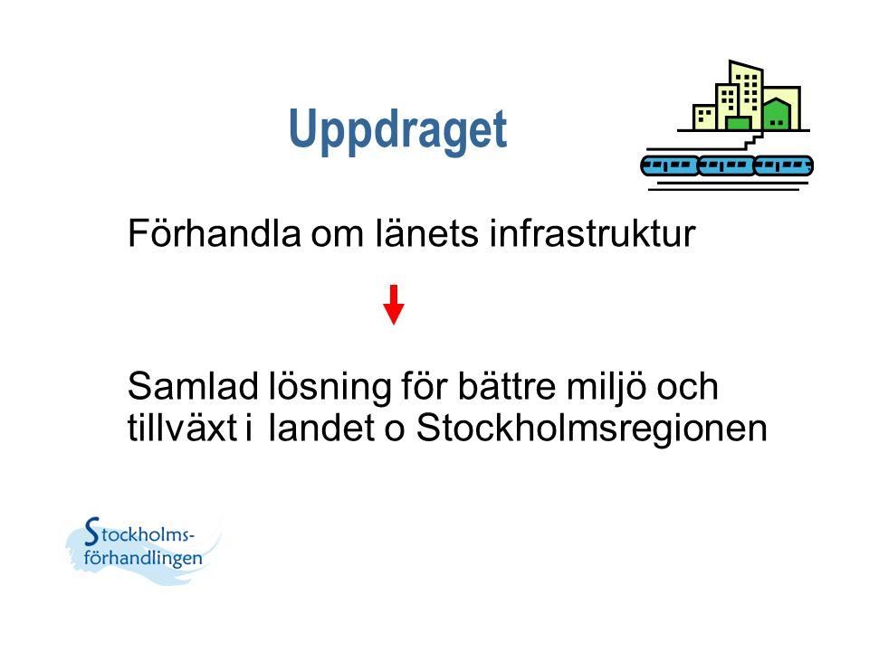 Uppdraget Förhandla om länets infrastruktur