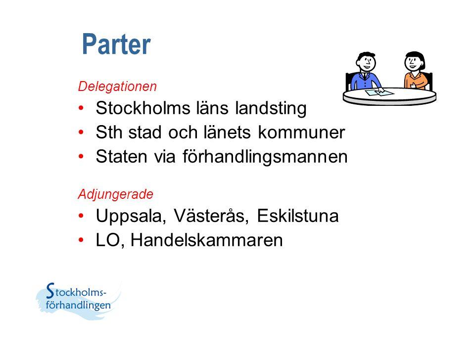 Parter Stockholms läns landsting Sth stad och länets kommuner