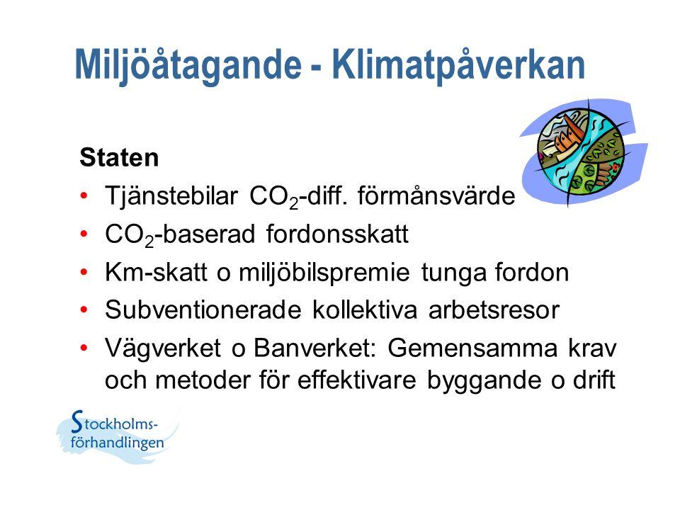 Miljöåtagande - Klimatpåverkan