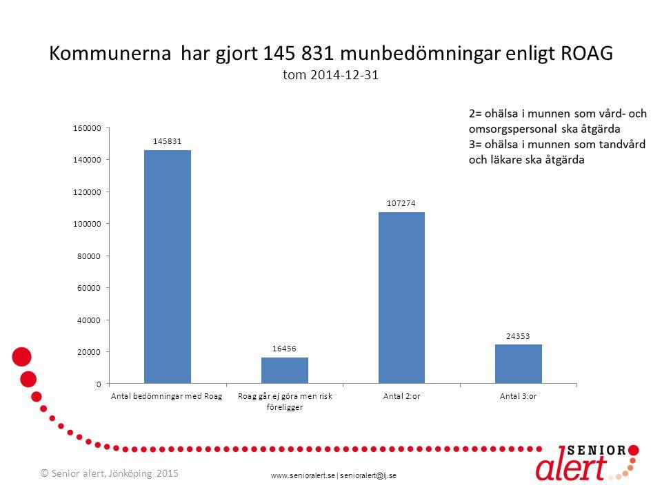 Kommunerna har gjort 145 831 munbedömningar enligt ROAG tom 2014-12-31