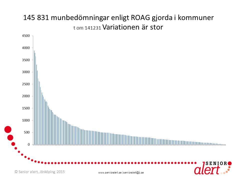 145 831 munbedömningar enligt ROAG gjorda i kommuner t om 141231 Variationen är stor