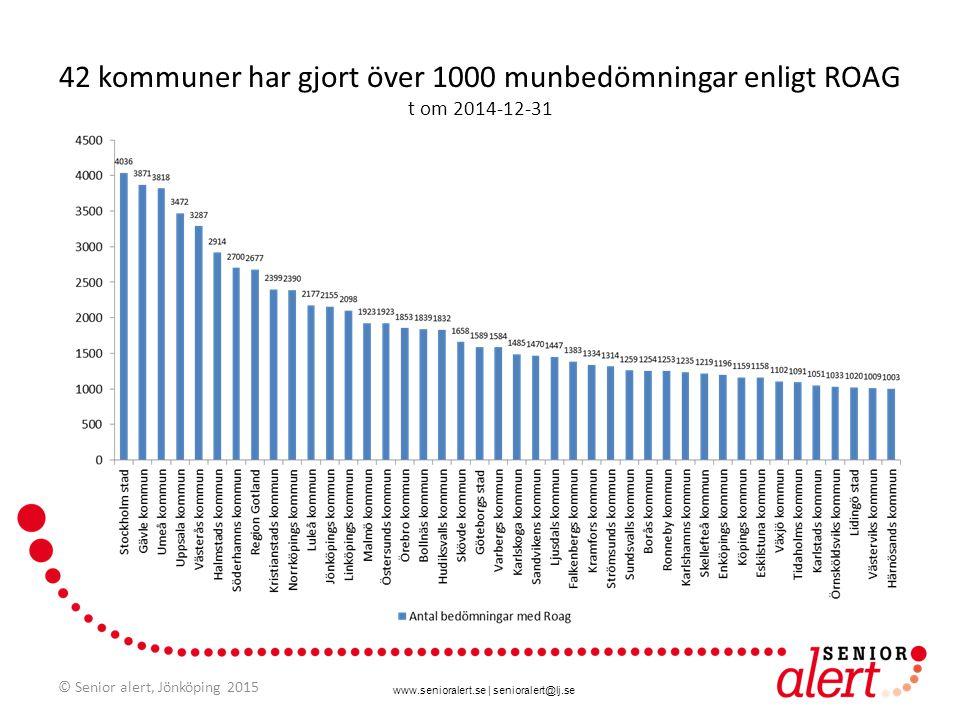 42 kommuner har gjort över 1000 munbedömningar enligt ROAG t om 2014-12-31
