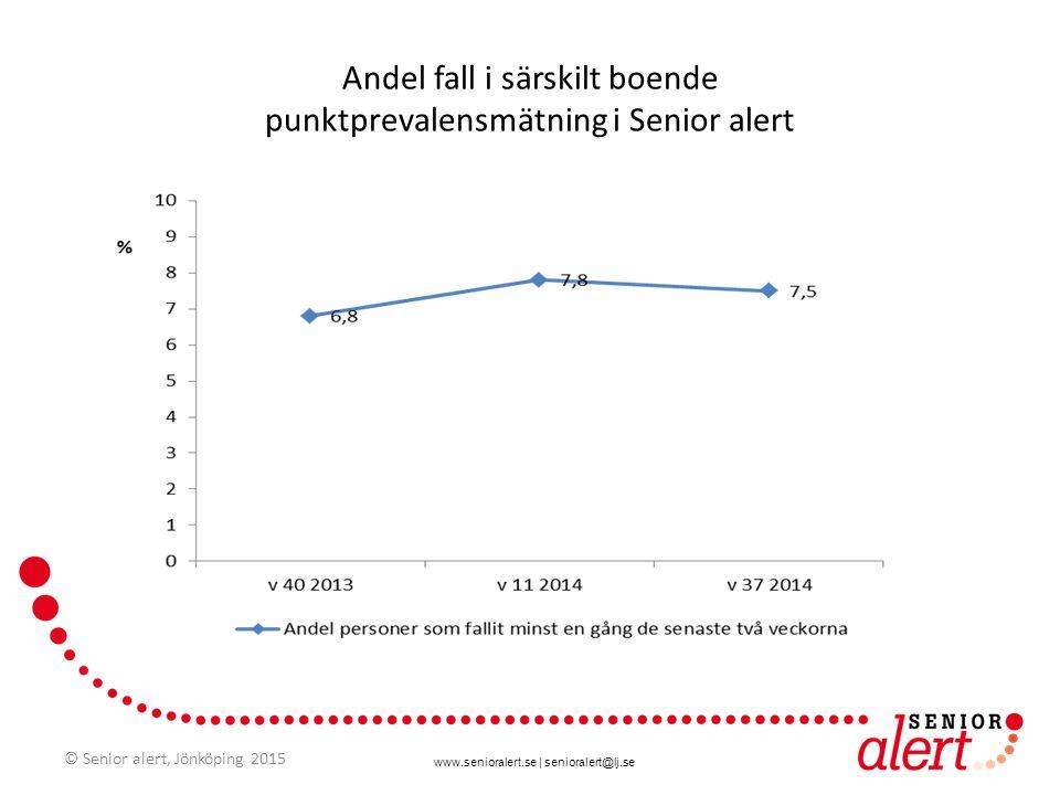 Andel fall i särskilt boende punktprevalensmätning i Senior alert