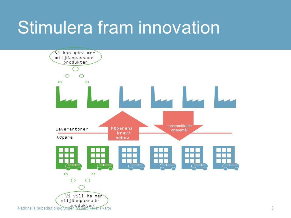 Stimulera fram innovation