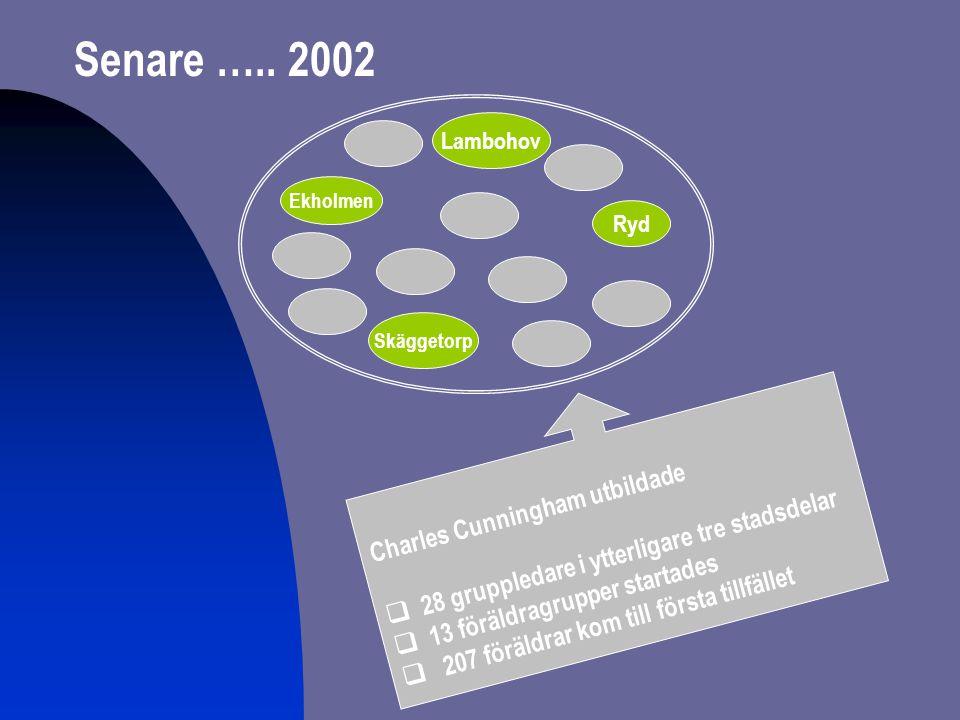 Senare ….. 2002 Charles Cunningham utbildade