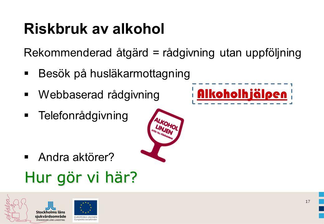 Riskbruk av alkohol Hur gör vi här Alkoholhjälpen