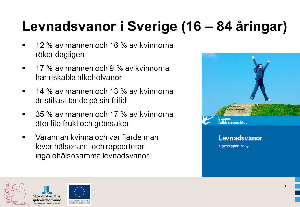 Levnadsvanor i Sverige (16 – 84 åringar)