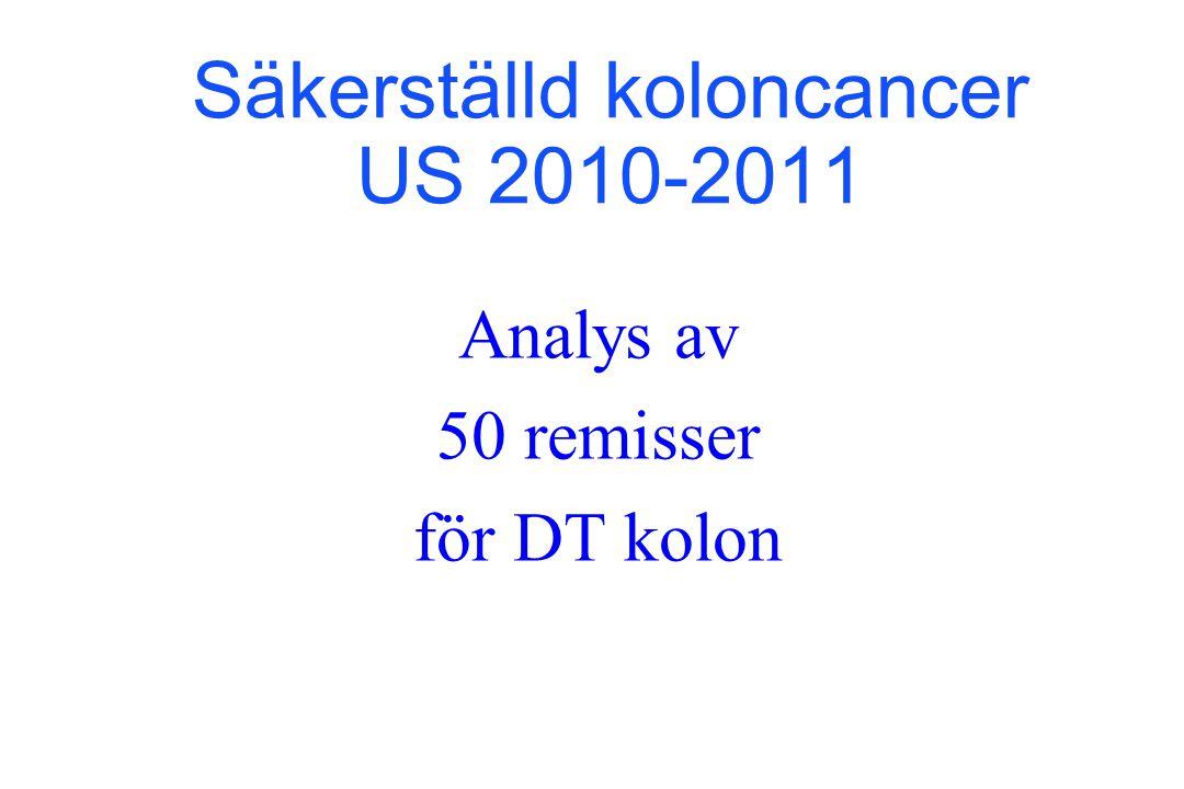 Säkerställd koloncancer US 2010-2011