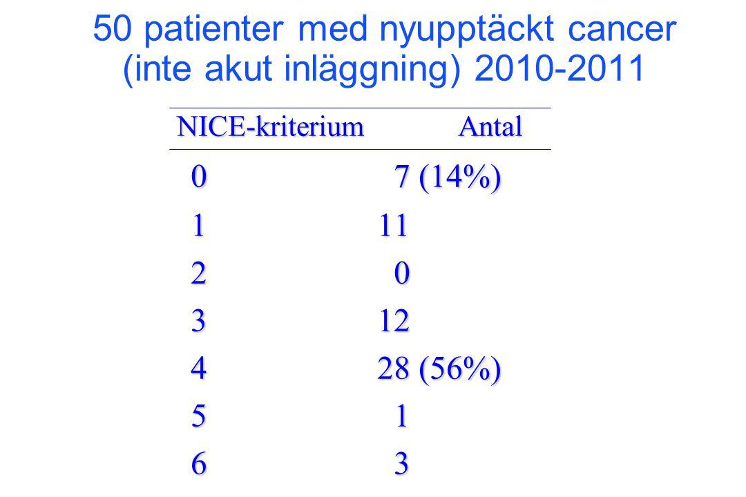 50 patienter med nyupptäckt cancer (inte akut inläggning) 2010-2011