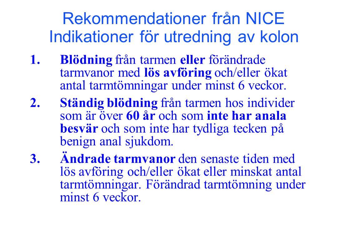 Rekommendationer från NICE Indikationer för utredning av kolon