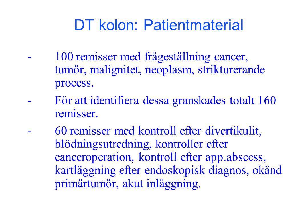 DT kolon: Patientmaterial