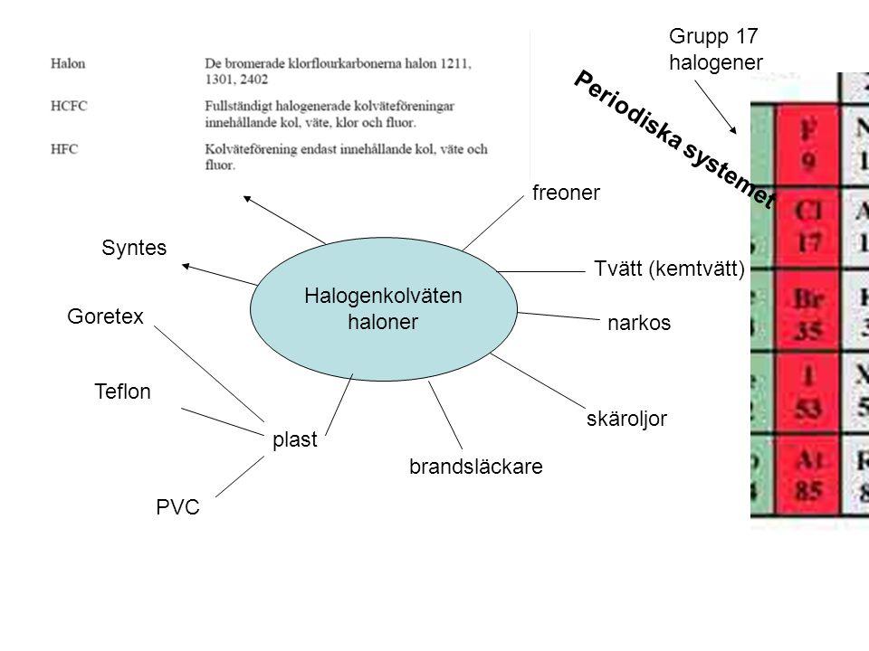 Periodiska systemet Grupp 17 halogener freoner Syntes Tvätt (kemtvätt)