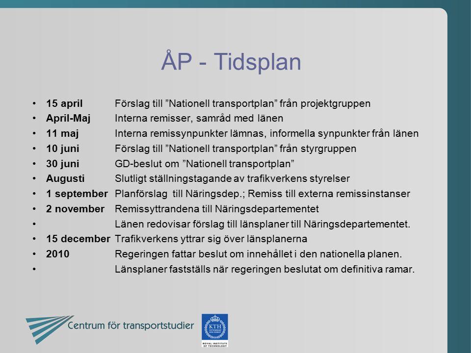 ÅP - Tidsplan 15 april Förslag till Nationell transportplan från projektgruppen. April-Maj Interna remisser, samråd med länen.