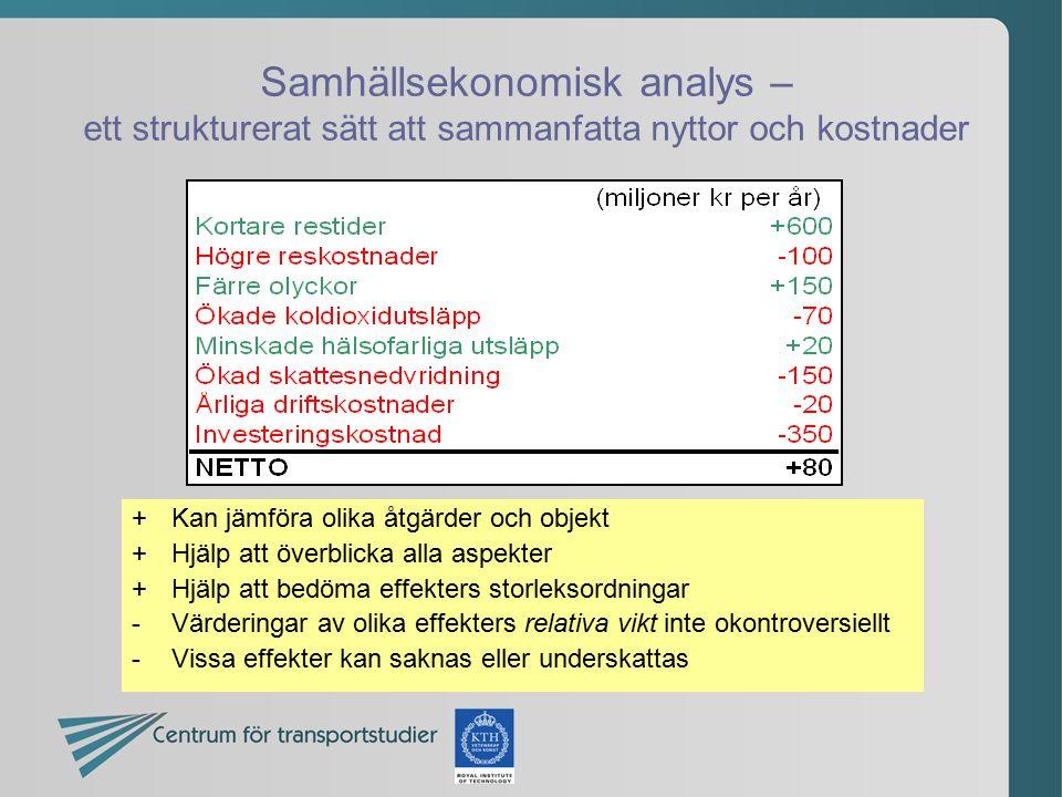 Samhällsekonomisk analys – ett strukturerat sätt att sammanfatta nyttor och kostnader