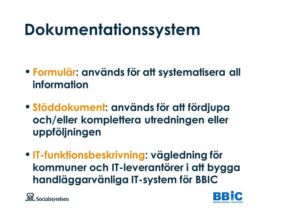Dokumentationssystem