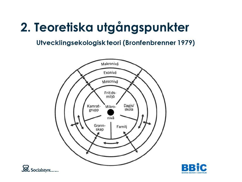 2. Teoretiska utgångspunkter Utvecklingsekologisk teori (Bronfenbrenner 1979)