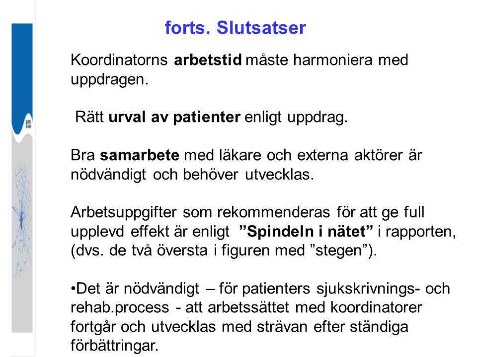 forts. Slutsatser Koordinatorns arbetstid måste harmoniera med uppdragen. Rätt urval av patienter enligt uppdrag.
