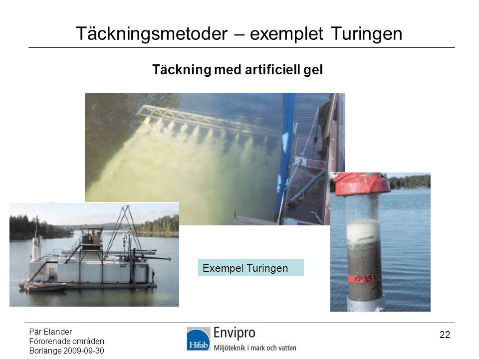 Täckning med artificiell gel