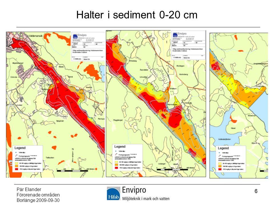 Halter i sediment 0-20 cm Pär Elander Förorenade områden