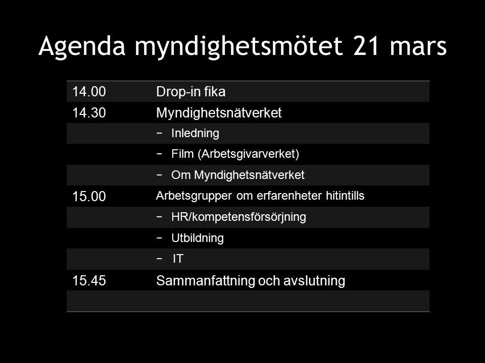Agenda myndighetsmötet 21 mars
