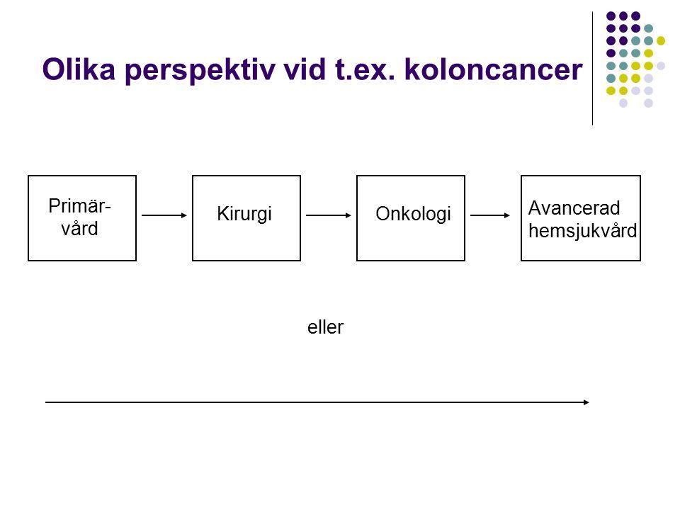 Olika perspektiv vid t.ex. koloncancer